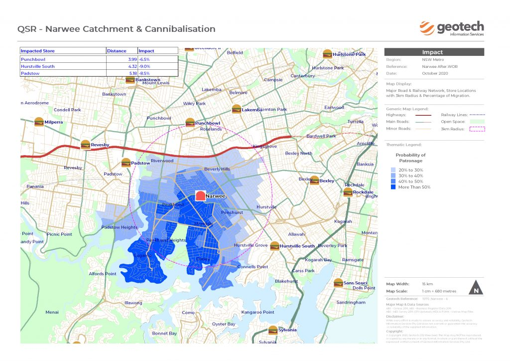Cannibalisation and Catchment Mapping